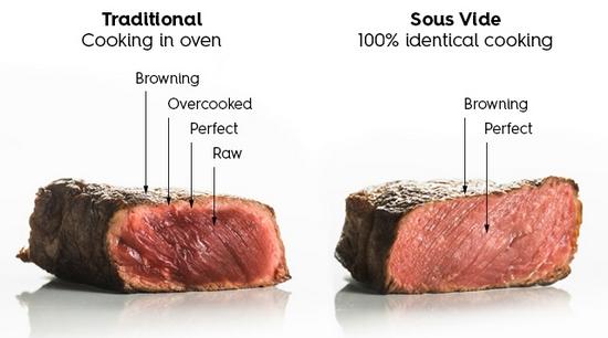 sous vide, stek, veal,